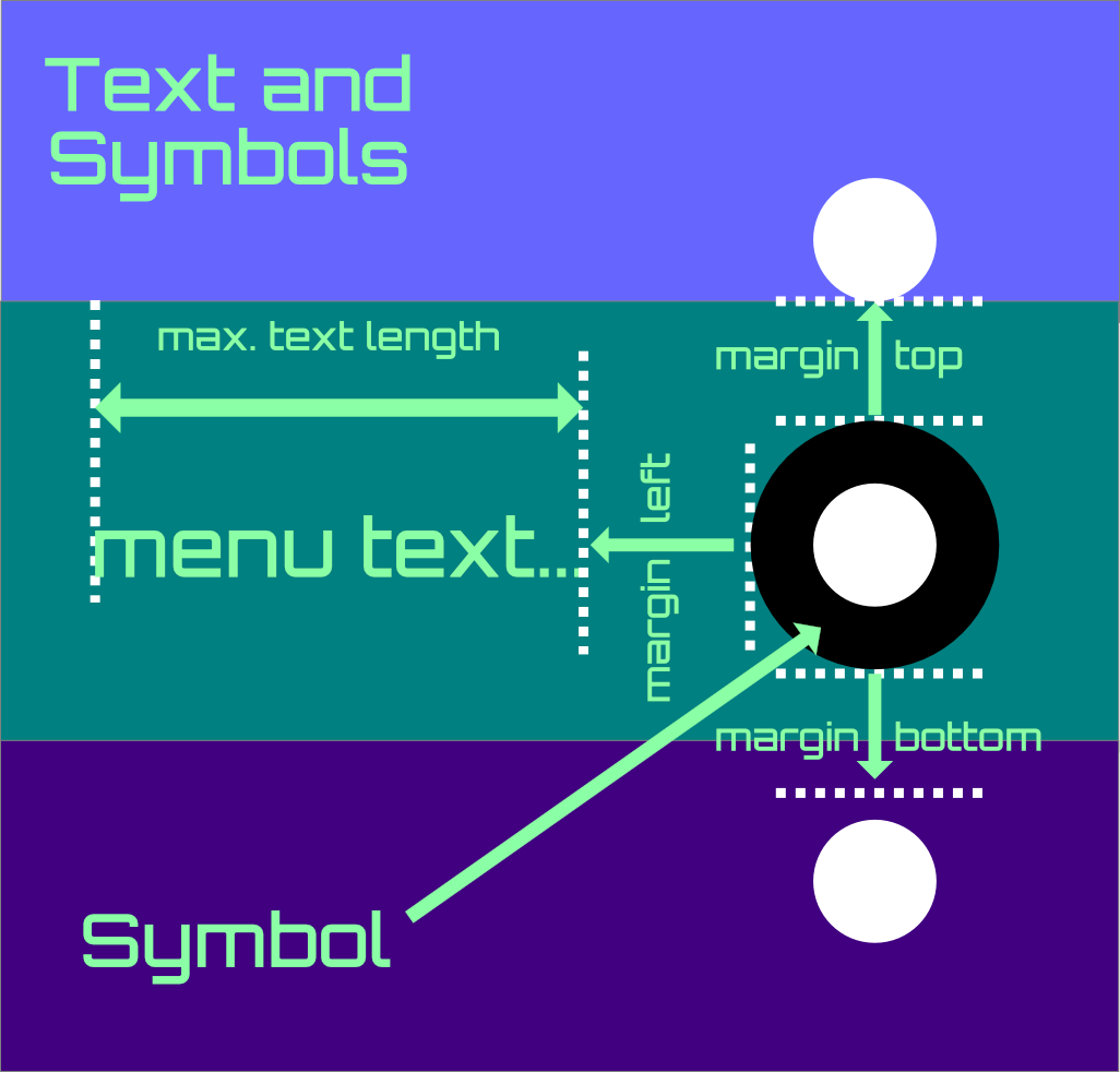 textandsymbols diagram